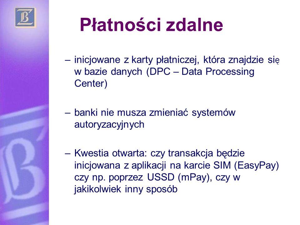 Płatności zdalne –inicjowane z karty płatniczej, która znajdzie si ę w bazie danych (DPC – Data Processing Center) –banki nie musza zmieniać systemów