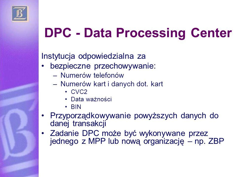DPC - Data Processing Center Instytucja odpowiedzialna za bezpieczne przechowywanie: –Numerów telefonów –Numerów kart i danych dot. kart CVC2 Data waż