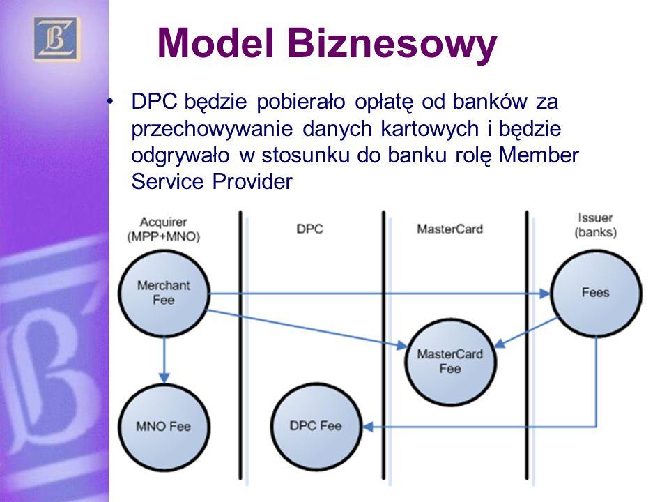 Model Biznesowy DPC będzie pobierało opłatę od banków za przechowywanie danych kartowych i będzie odgrywało w stosunku do banku rolę Member Service Pr