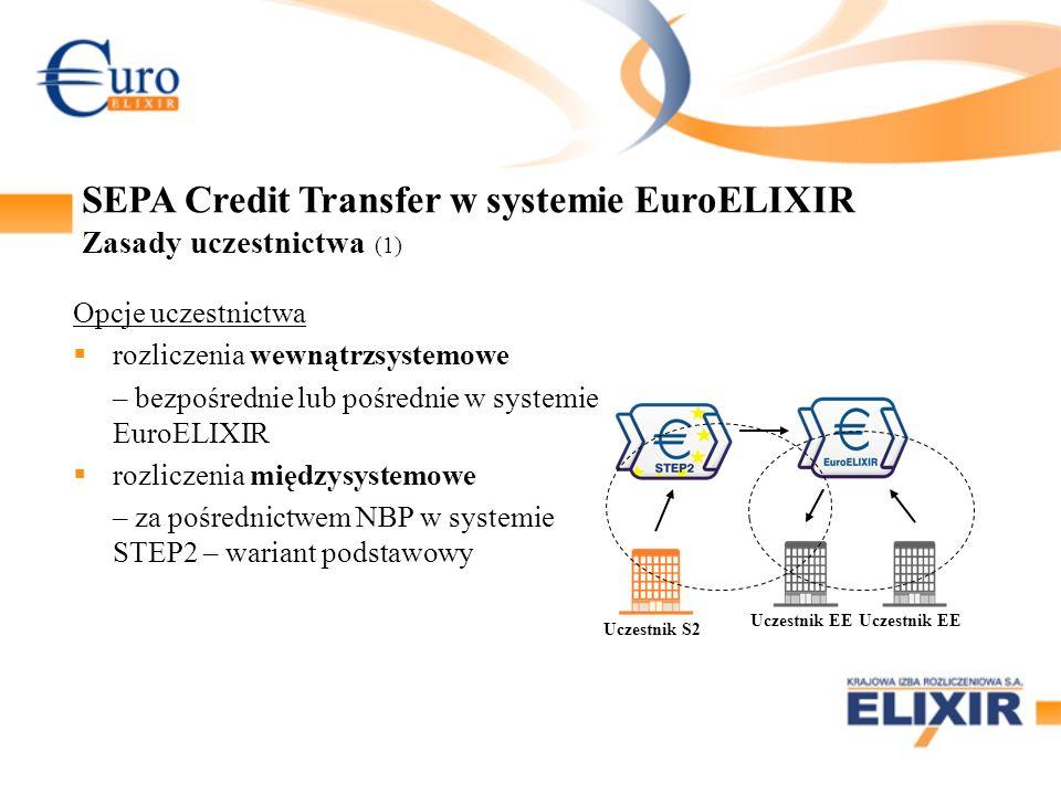 Opcje uczestnictwa rozliczenia wewnątrzsystemowe – bezpośrednie lub pośrednie w systemie EuroELIXIR rozliczenia międzysystemowe – za pośrednictwem NBP w systemie STEP2 – wariant podstawowy Uczestnik S2Uczestnik EE SEPA Credit Transfer w systemie EuroELIXIR Zasady uczestnictwa (1)
