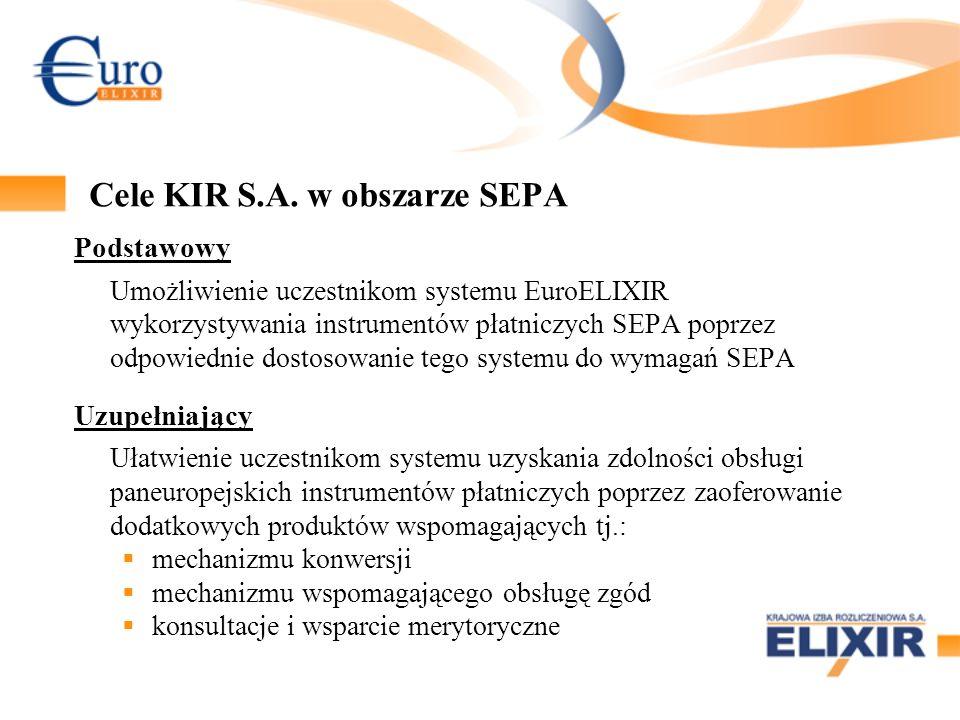 Cele KIR S.A.