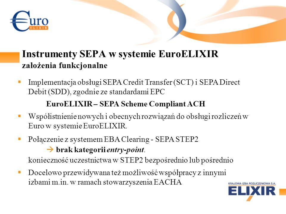 Instrumenty SEPA w systemie EuroELIXIR założenia funkcjonalne Implementacja obsługi SEPA Credit Transfer (SCT) i SEPA Direct Debit (SDD), zgodnie ze standardami EPC EuroELIXIR – SEPA Scheme Compliant ACH Współistnienie nowych i obecnych rozwiązań do obsługi rozliczeń w Euro w systemie EuroELIXIR.