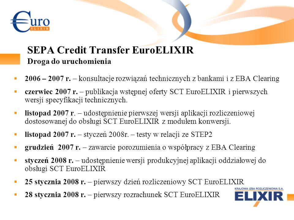 SEPA Credit Transfer EuroELIXIR Droga do uruchomienia 2006 – 2007 r. – konsultacje rozwiązań technicznych z bankami i z EBA Clearing czerwiec 2007 r.