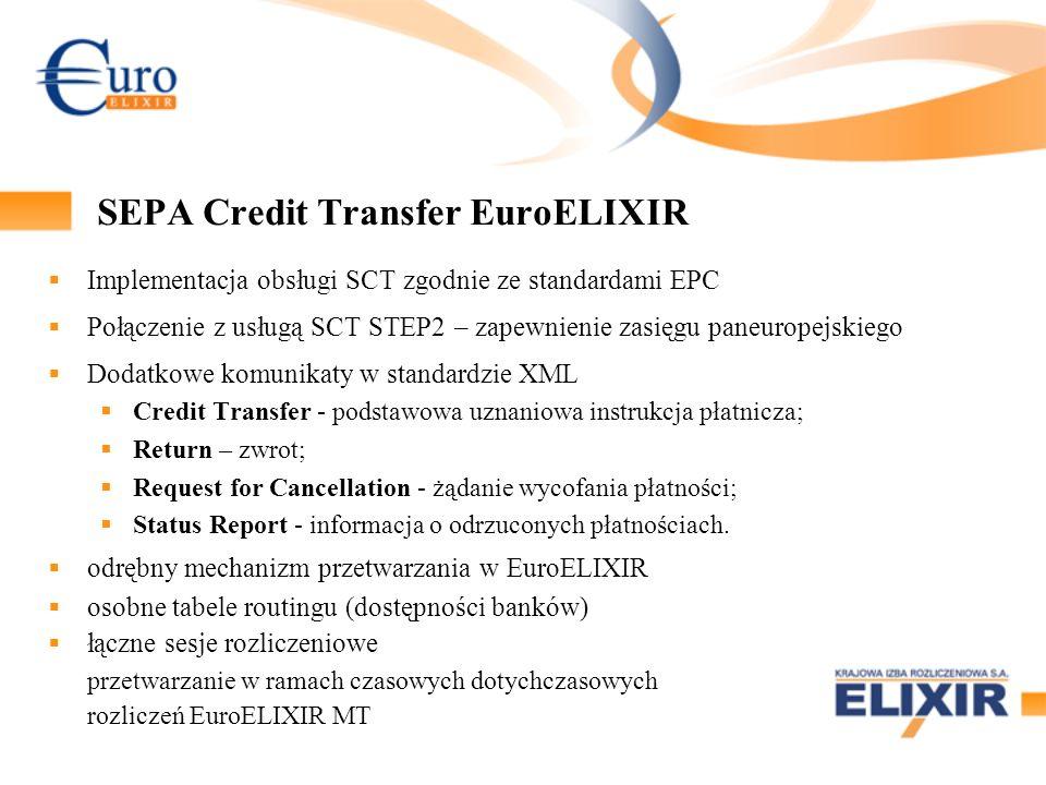 SEPA Credit Transfer EuroELIXIR Implementacja obsługi SCT zgodnie ze standardami EPC Połączenie z usługą SCT STEP2 – zapewnienie zasięgu paneuropejskiego Dodatkowe komunikaty w standardzie XML Credit Transfer - podstawowa uznaniowa instrukcja płatnicza; Return – zwrot; Request for Cancellation - żądanie wycofania płatności; Status Report - informacja o odrzuconych płatnościach.