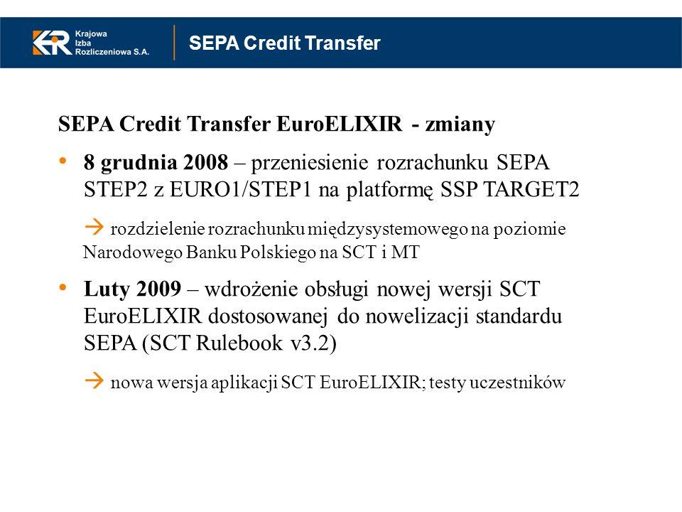 Instrumenty SEPA w systemie EuroELIXIR założenia funkcjonalne SEPA Credit Transfer EuroELIXIR - zmiany 8 grudnia 2008 – przeniesienie rozrachunku SEPA
