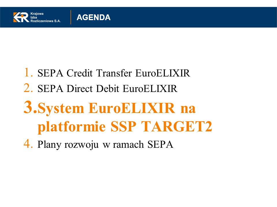 1. SEPA Credit Transfer EuroELIXIR 2. SEPA Direct Debit EuroELIXIR 3. System EuroELIXIR na platformie SSP TARGET2 4. Plany rozwoju w ramach SEPA AGEND