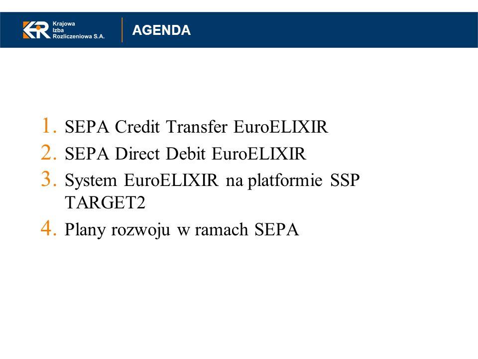 1.SEPA Credit Transfer EuroELIXIR 2. SEPA Direct Debit EuroELIXIR 3.