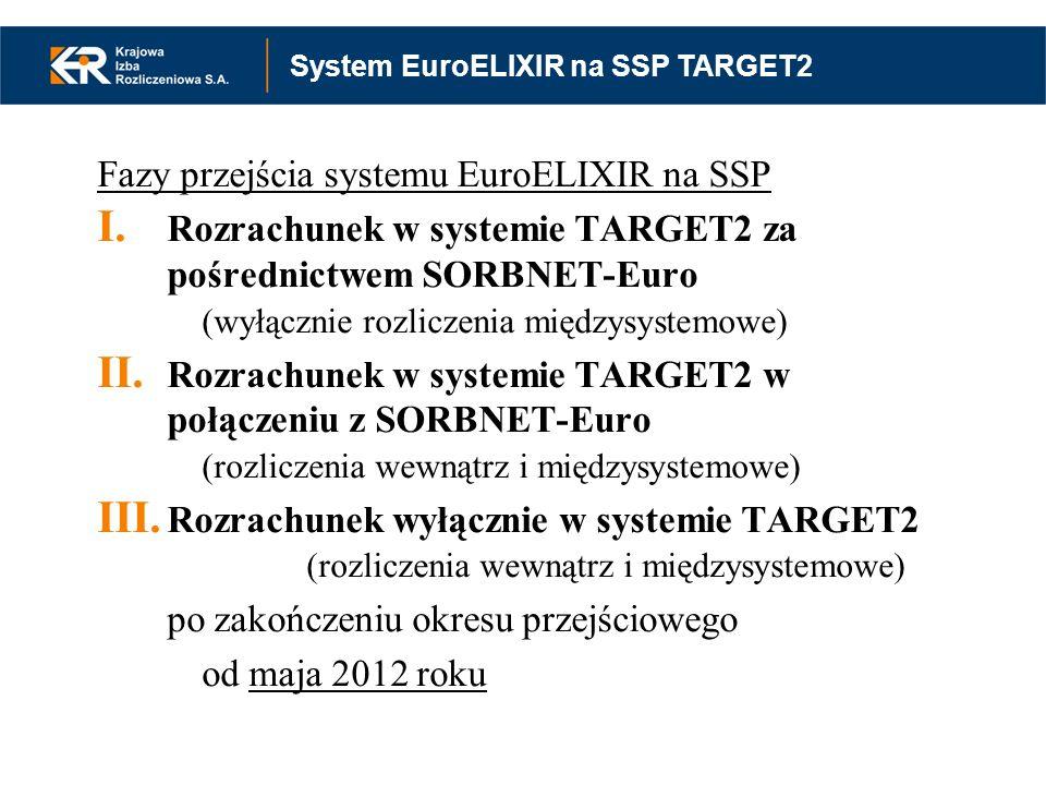 Fazy przejścia systemu EuroELIXIR na SSP I. Rozrachunek w systemie TARGET2 za pośrednictwem SORBNET-Euro (wyłącznie rozliczenia międzysystemowe) II. R
