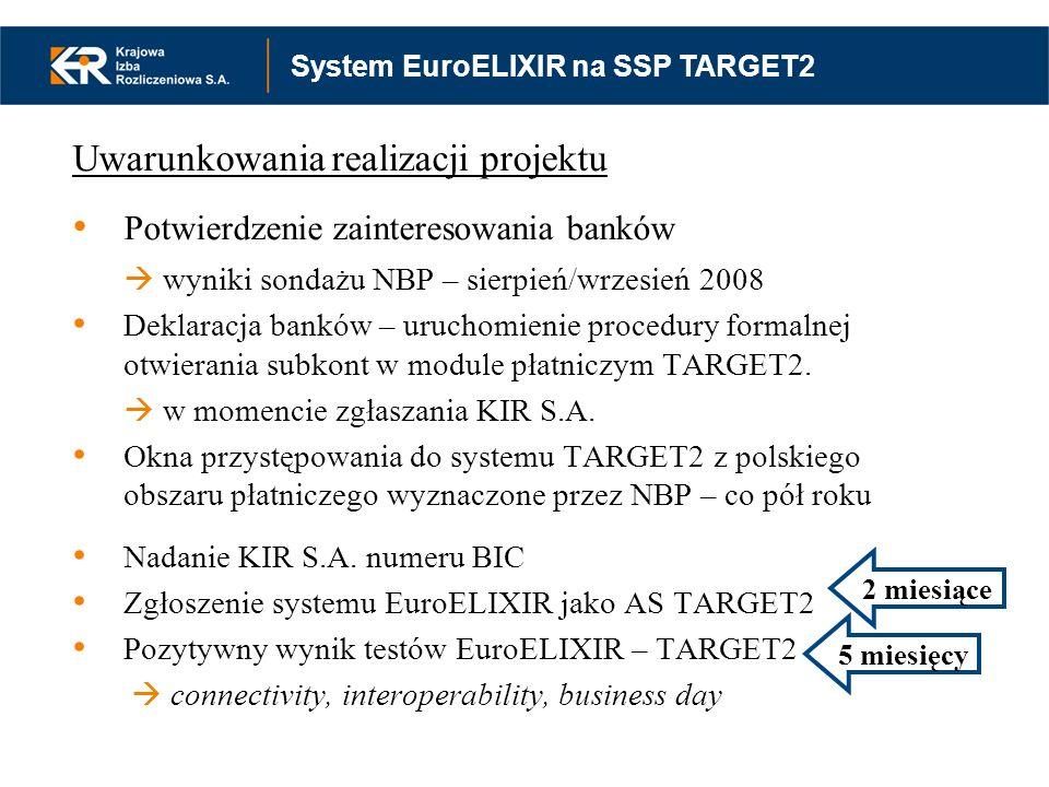 Uwarunkowania realizacji projektu Potwierdzenie zainteresowania banków wyniki sondażu NBP – sierpień/wrzesień 2008 Deklaracja banków – uruchomienie pr