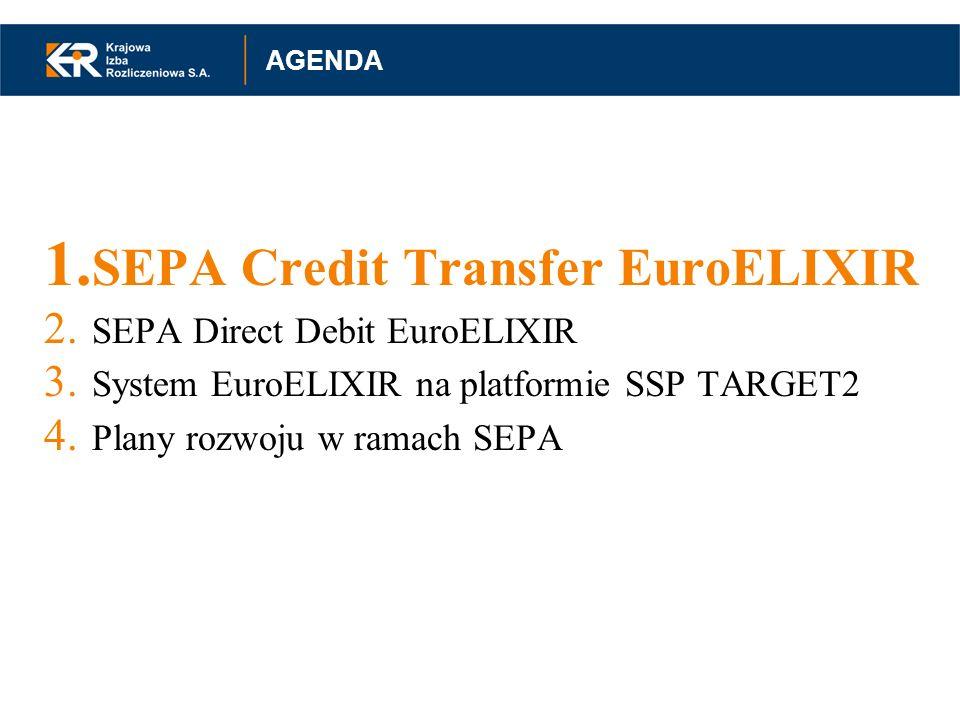 Implementacja SEPA Direct Debit w systemie EuroELIXIR Październik 2008 – uruchomienie projektu Konsultacje zewnętrzne (NBP, EBA Clearing) i analiza techniczna Kwiecień 2009 – prezentacja opisu usługi w tym wstępnych wersji podstawowych Specyfikacji Technicznych Sierpień 2009 – zakończenie prac nad testową wersją aplikacji Wrzesień 2009 – testy zewnętrzne z NBP *) Październik 2009 – testy zewnętrzne z bankami 2 listopada 2009 – pierwszy dzień rozrachunku międzysystemowego w SDD STEP2 *) Przy założeniu, że NBP będzie bezpośrednim uczestnikiem systemu SDD STEP2 SEPA Direct Debit