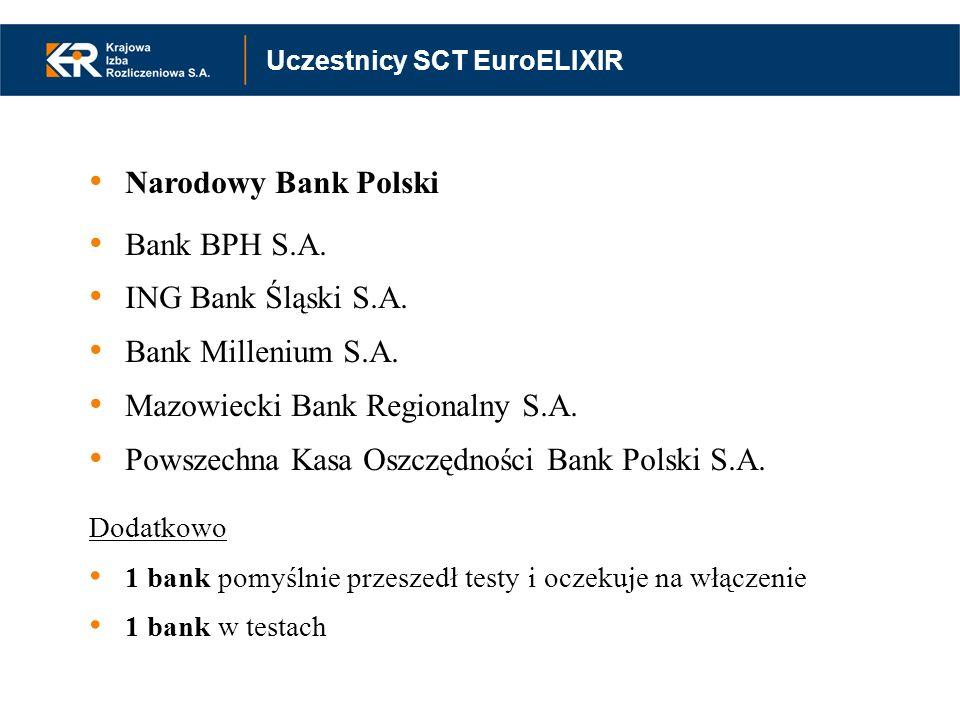 Instrumenty SEPA w systemie EuroELIXIR założenia funkcjonalne Narodowy Bank Polski Bank BPH S.A. ING Bank Śląski S.A. Bank Millenium S.A. Mazowiecki B