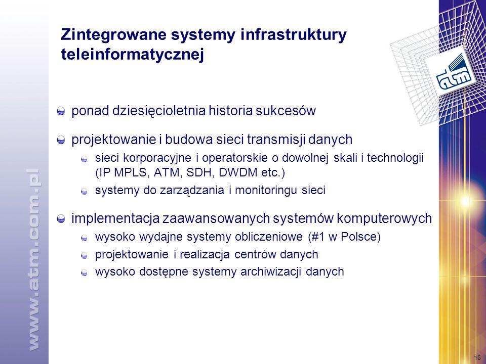 16 Zintegrowane systemy infrastruktury teleinformatycznej ponad dziesięcioletnia historia sukcesów projektowanie i budowa sieci transmisji danych sieci korporacyjne i operatorskie o dowolnej skali i technologii (IP MPLS, ATM, SDH, DWDM etc.) systemy do zarządzania i monitoringu sieci implementacja zaawansowanych systemów komputerowych wysoko wydajne systemy obliczeniowe (#1 w Polsce) projektowanie i realizacja centrów danych wysoko dostępne systemy archiwizacji danych