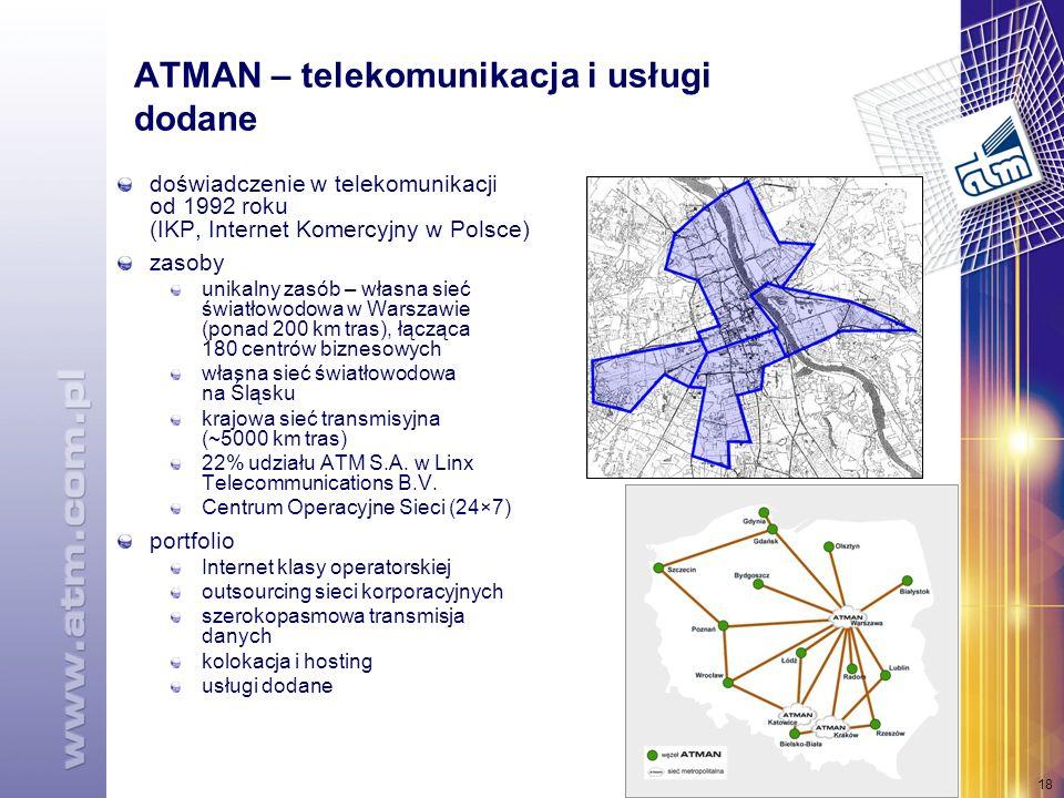 18 ATMAN – telekomunikacja i usługi dodane doświadczenie w telekomunikacji od 1992 roku (IKP, Internet Komercyjny w Polsce) zasoby unikalny zasób – własna sieć światłowodowa w Warszawie (ponad 200 km tras), łącząca 180 centrów biznesowych własna sieć światłowodowa na Śląsku krajowa sieć transmisyjna (~5000 km tras) 22% udziału ATM S.A.