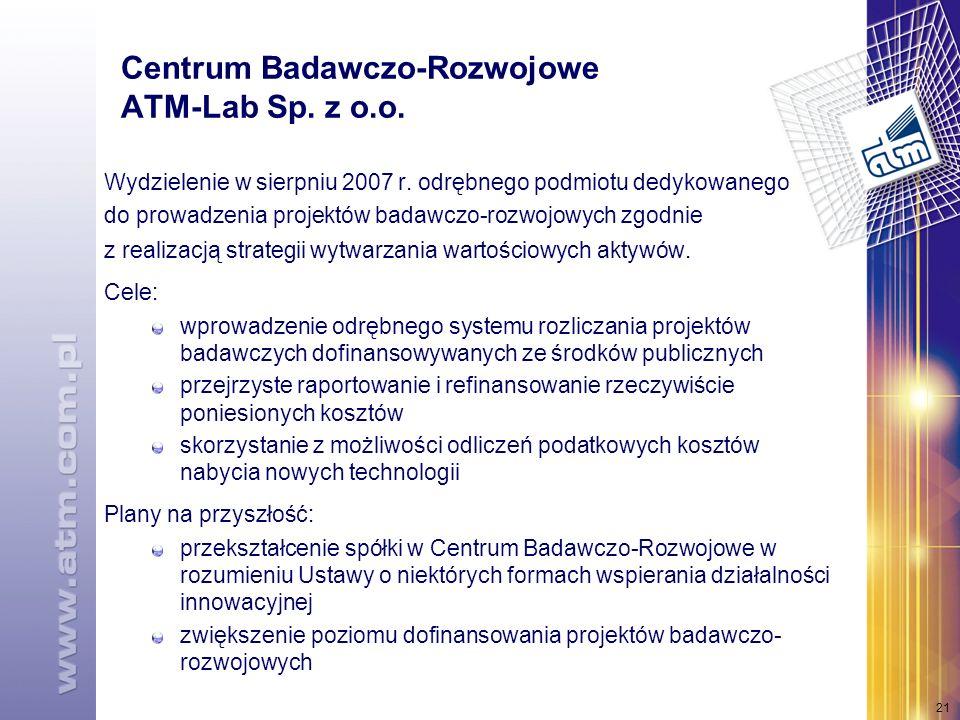 21 Centrum Badawczo-Rozwojowe ATM-Lab Sp. z o.o. Wydzielenie w sierpniu 2007 r.