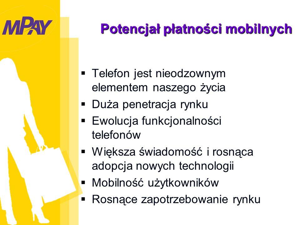Potencjał płatności mobilnych Telefon jest nieodzownym elementem naszego życia Duża penetracja rynku Ewolucja funkcjonalności telefonów Większa świadomość i rosnąca adopcja nowych technologii Mobilność użytkowników Rosnące zapotrzebowanie rynku