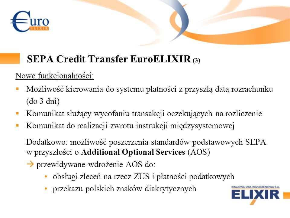 SEPA Credit Transfer EuroELIXIR (3) Nowe funkcjonalności: Możliwość kierowania do systemu płatności z przyszłą datą rozrachunku (do 3 dni) Komunikat s