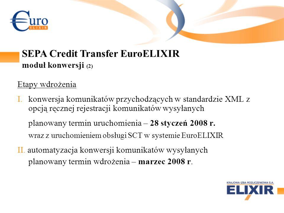 Etapy wdrożenia I.konwersja komunikatów przychodzących w standardzie XML z opcją ręcznej rejestracji komunikatów wysyłanych planowany termin uruchomie