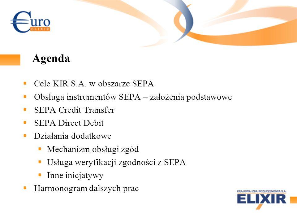 Agenda Cele KIR S.A. w obszarze SEPA Obsługa instrumentów SEPA – założenia podstawowe SEPA Credit Transfer SEPA Direct Debit Działania dodatkowe Mecha