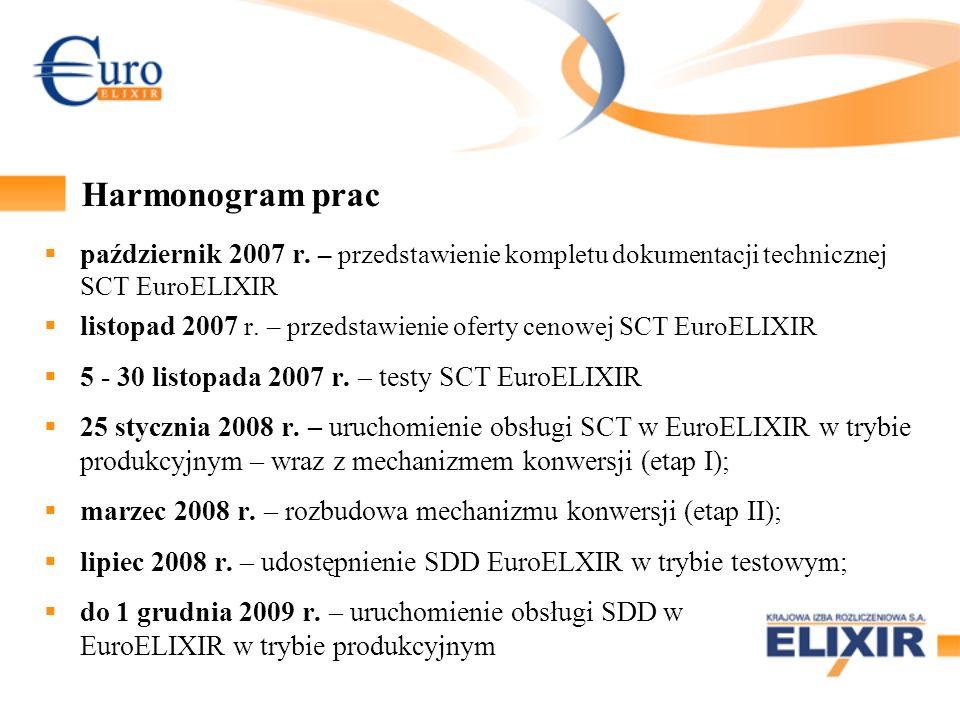Harmonogram prac październik 2007 r. – przedstawienie kompletu dokumentacji technicznej SCT EuroELIXIR listopad 2007 r. – przedstawienie oferty cenowe