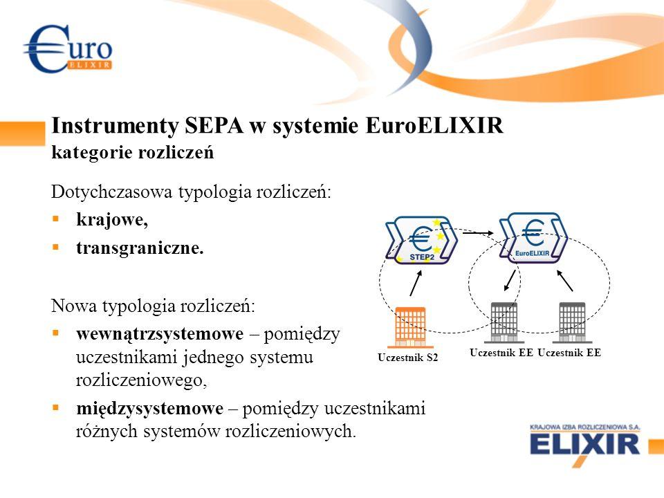 Opcje uczestnictwa rozliczenia wewnątrzsystemowe – bezpośrednie lub pośrednie w systemie EuroELIXIR rozliczenia międzysystemowe – za pośrednictwem NBP w systemie STEP2 Wymogi KIR S.A.: przystąpienie do systemu EuroELIXIR złożenie formularzy - deklaracja udziału w rozliczeniach SEPA uzyskanie pozytywnego wyniku testów obsługi komunikatów SEPA posiadanie identyfikatora BIC potwierdzenie zgodności z SEPA uzyskanie statusu uczestnika SCT STEP2 - rozliczenia międzysystemowe Instrumenty SEPA w systemie EuroELIXIR zasady uczestnictwa