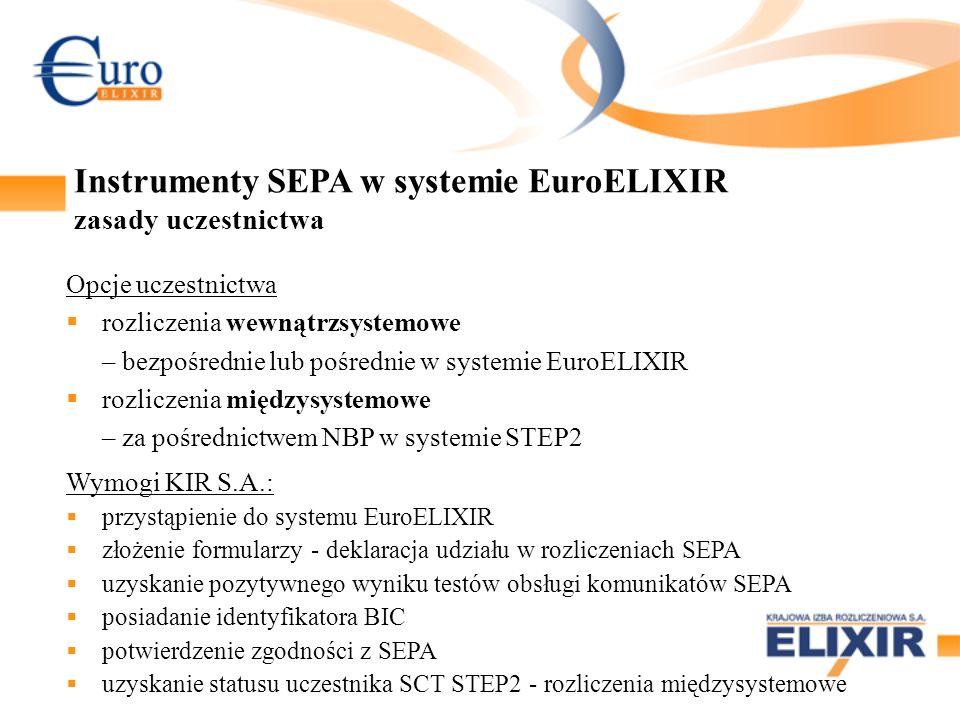 Opcje uczestnictwa rozliczenia wewnątrzsystemowe – bezpośrednie lub pośrednie w systemie EuroELIXIR rozliczenia międzysystemowe – za pośrednictwem NBP