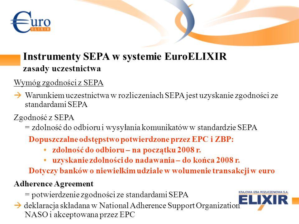 SEPA Credit Transfer EuroELIXIR (1) Implementacja obsługi SCT zgodnie ze standardami EPC dodatkowe komunikaty w standardzie XML Polecenie przelewu – podstawowa uznaniowa instrukcja płatnicza Zwrot – instrukcja zwrotu środków po rozrachunku transakcji pierwotnej Żądanie wycofania płatności – instrument umożliwiający uczestnikowi anulowanie złożonej wcześniej instrukcji płatniczej przed pełnym przetworzeniem zawierającego ją komunikatu pierwotnego w EuroELIXIR Informacja o odrzuconych płatnościach – informacja o odrzuceniu płatności przez system rozliczeniowy odrębny mechanizm przetwarzania w EuroELIXIR pośrednictwo Narodowego Banku Polskiego