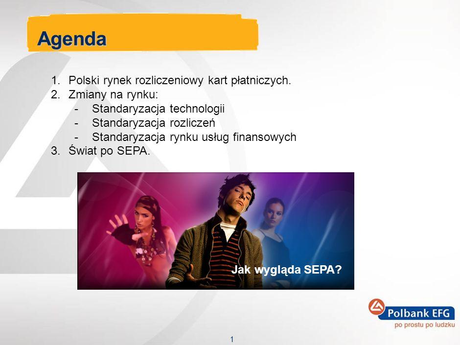 1 Agenda 1.Polski rynek rozliczeniowy kart płatniczych.
