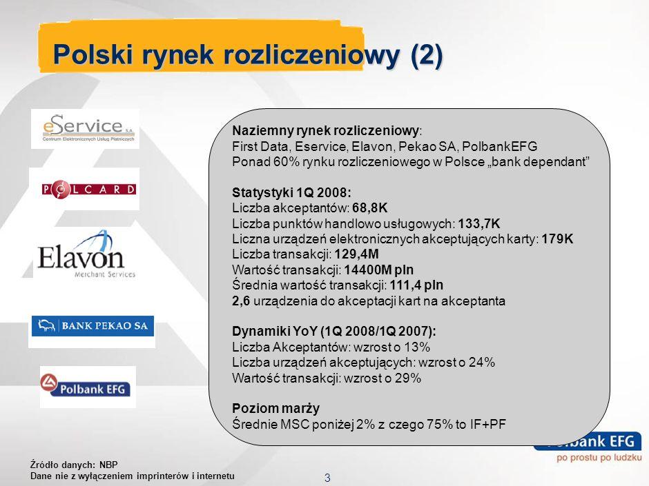 3 Polski rynek rozliczeniowy (2) Naziemny rynek rozliczeniowy: First Data, Eservice, Elavon, Pekao SA, PolbankEFG Ponad 60% rynku rozliczeniowego w Polsce bank dependant Statystyki 1Q 2008: Liczba akceptantów: 68,8K Liczba punktów handlowo usługowych: 133,7K Liczna urządzeń elektronicznych akceptujących karty: 179K Liczba transakcji: 129,4M Wartość transakcji: 14400M pln Średnia wartość transakcji: 111,4 pln 2,6 urządzenia do akceptacji kart na akceptanta Dynamiki YoY (1Q 2008/1Q 2007): Liczba Akceptantów: wzrost o 13% Liczba urządzeń akceptujących: wzrost o 24% Wartość transakcji: wzrost o 29% Poziom marży Średnie MSC poniżej 2% z czego 75% to IF+PF Źródło danych: NBP Dane nie z wyłączeniem imprinterów i internetu