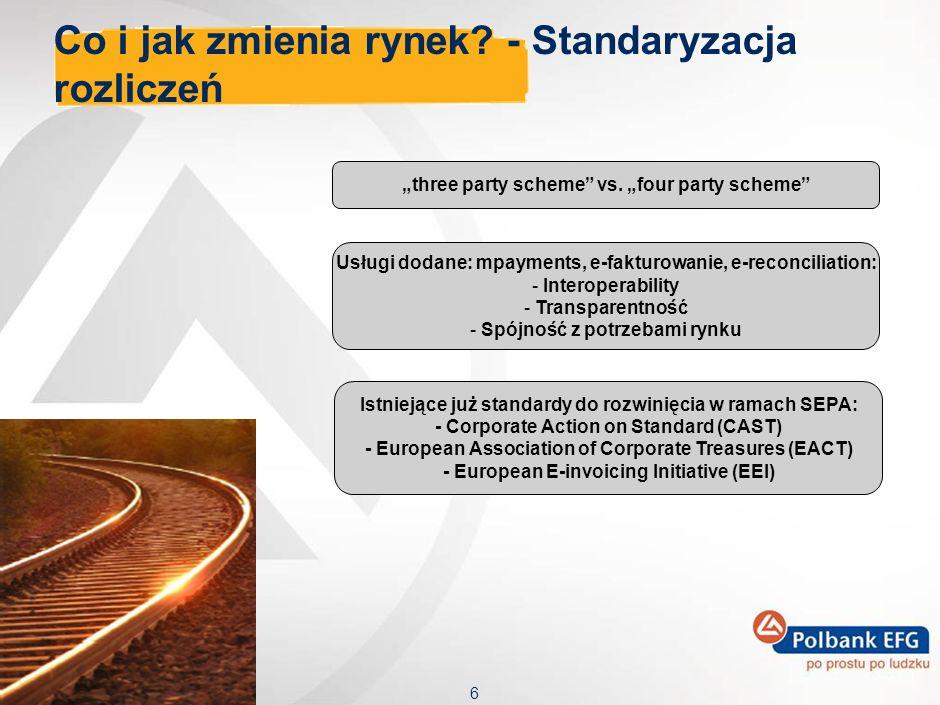 6 Co i jak zmienia rynek.- Standaryzacja rozliczeń three party scheme vs.