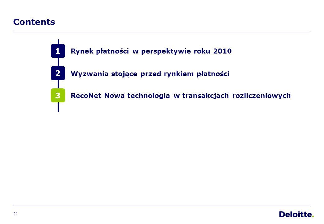 14 Contents 1 2 3 Rynek płatności w perspektywie roku 2010 RecoNet Nowa technologia w transakcjach rozliczeniowych Wyzwania stojące przed rynkiem płatności