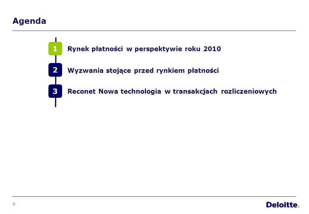 2 Agenda 1 Rynek płatności w perspektywie roku 2010 2 3 Reconet Nowa technologia w transakcjach rozliczeniowych Wyzwania stojące przed rynkiem płatności