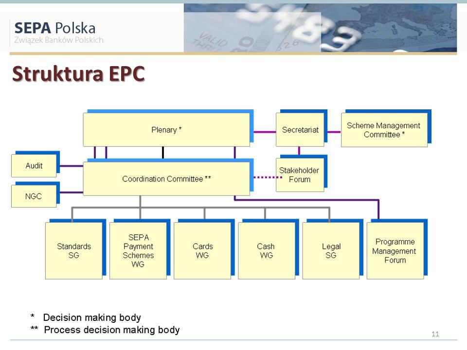 Struktura EPC 11