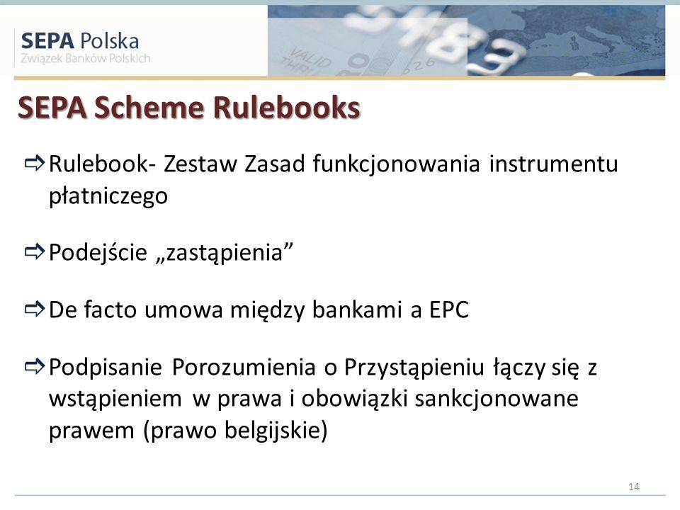 SEPA Scheme Rulebooks Rulebook- Zestaw Zasad funkcjonowania instrumentu płatniczego Podejście zastąpienia De facto umowa między bankami a EPC Podpisan