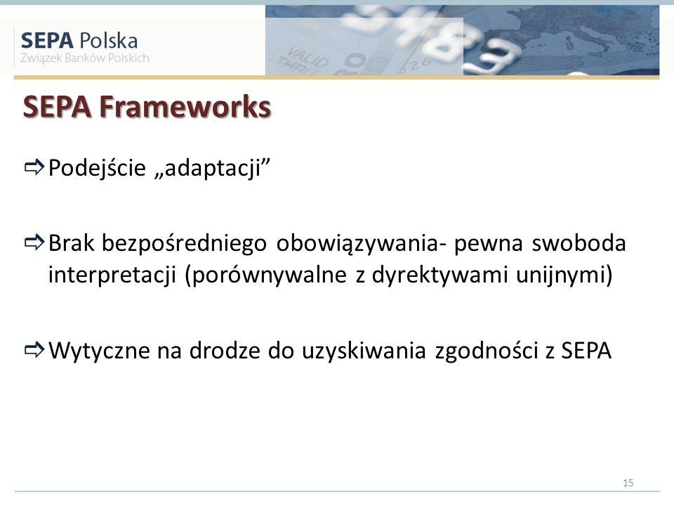 SEPA Frameworks Podejście adaptacji Brak bezpośredniego obowiązywania- pewna swoboda interpretacji (porównywalne z dyrektywami unijnymi) Wytyczne na d