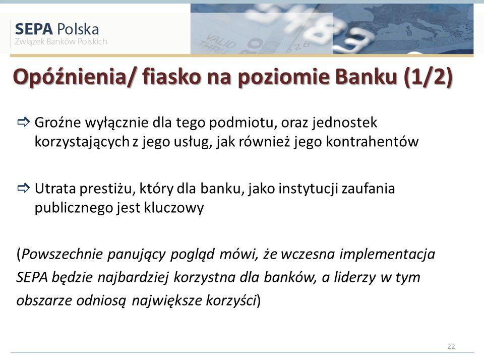 Opóźnienia/ fiasko na poziomie Banku (1/2) Groźne wyłącznie dla tego podmiotu, oraz jednostek korzystających z jego usług, jak również jego kontrahent