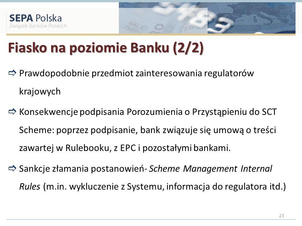 Fiasko na poziomie Banku (2/2) Prawdopodobnie przedmiot zainteresowania regulatorów krajowych Konsekwencje podpisania Porozumienia o Przystąpieniu do