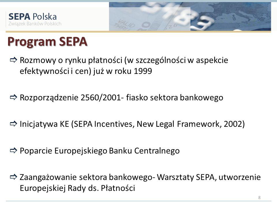 Program SEPA Rozmowy o rynku płatności (w szczególności w aspekcie efektywności i cen) już w roku 1999 Rozporządzenie 2560/2001- fiasko sektora bankow