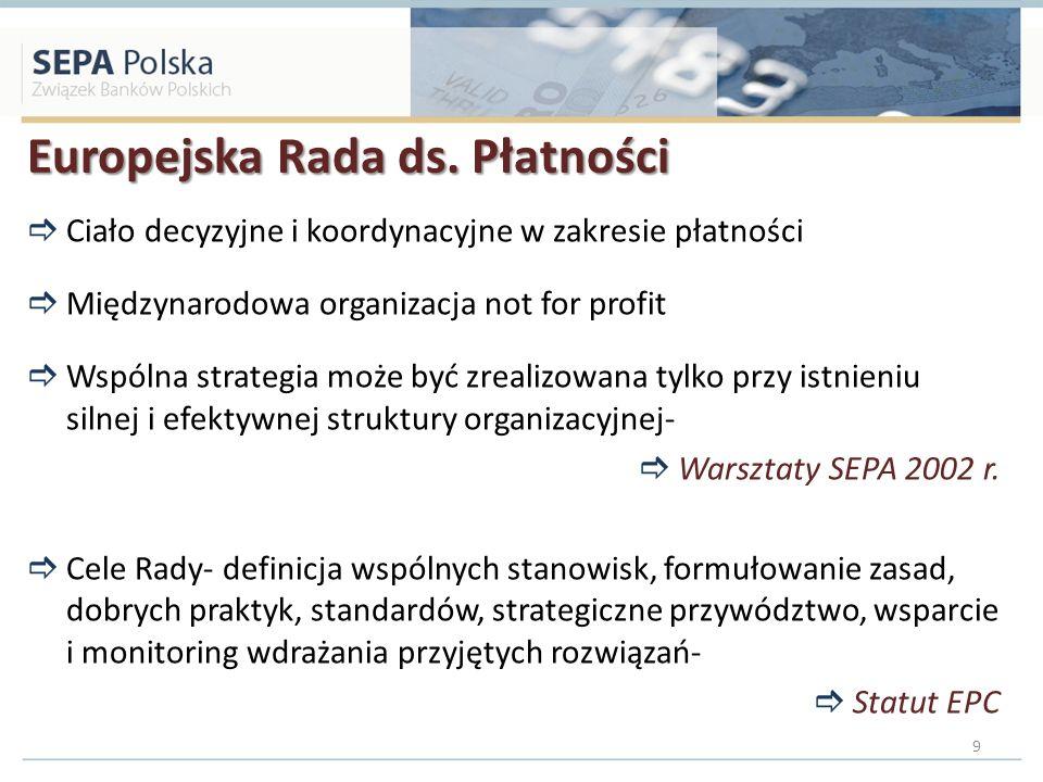 Europejska Rada ds. Płatności Ciało decyzyjne i koordynacyjne w zakresie płatności Międzynarodowa organizacja not for profit Wspólna strategia może by