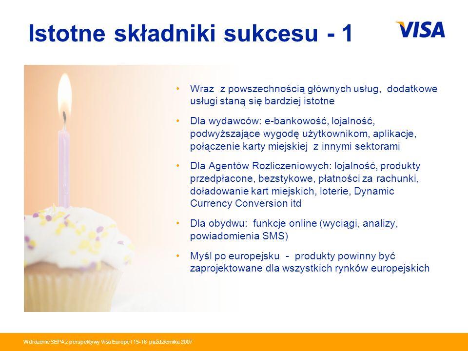 Presentation Identifier.12 Information Classification as Needed Wdrożenie SEPA z perspektywy Visa Europe I 15-16 października 2007 Istotne składniki s