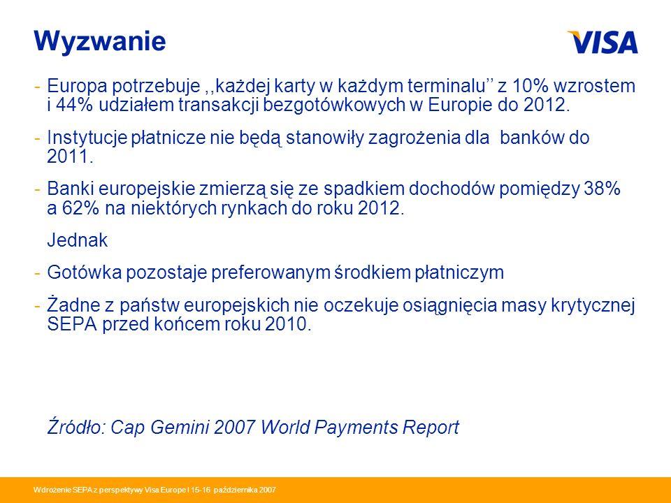 Presentation Identifier.13 Information Classification as Needed Wdrożenie SEPA z perspektywy Visa Europe I 15-16 października 2007 Wyzwanie -Europa po