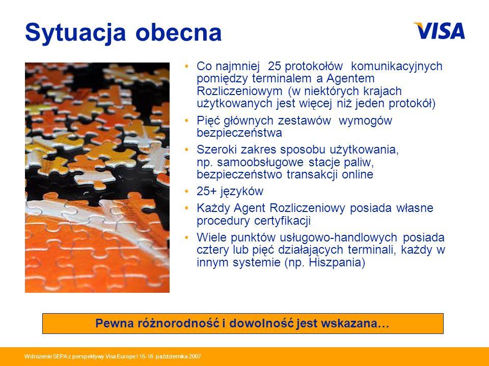 Presentation Identifier.4 Information Classification as Needed Wdrożenie SEPA z perspektywy Visa Europe I 15-16 października 2007 Sytuacja obecna Co n