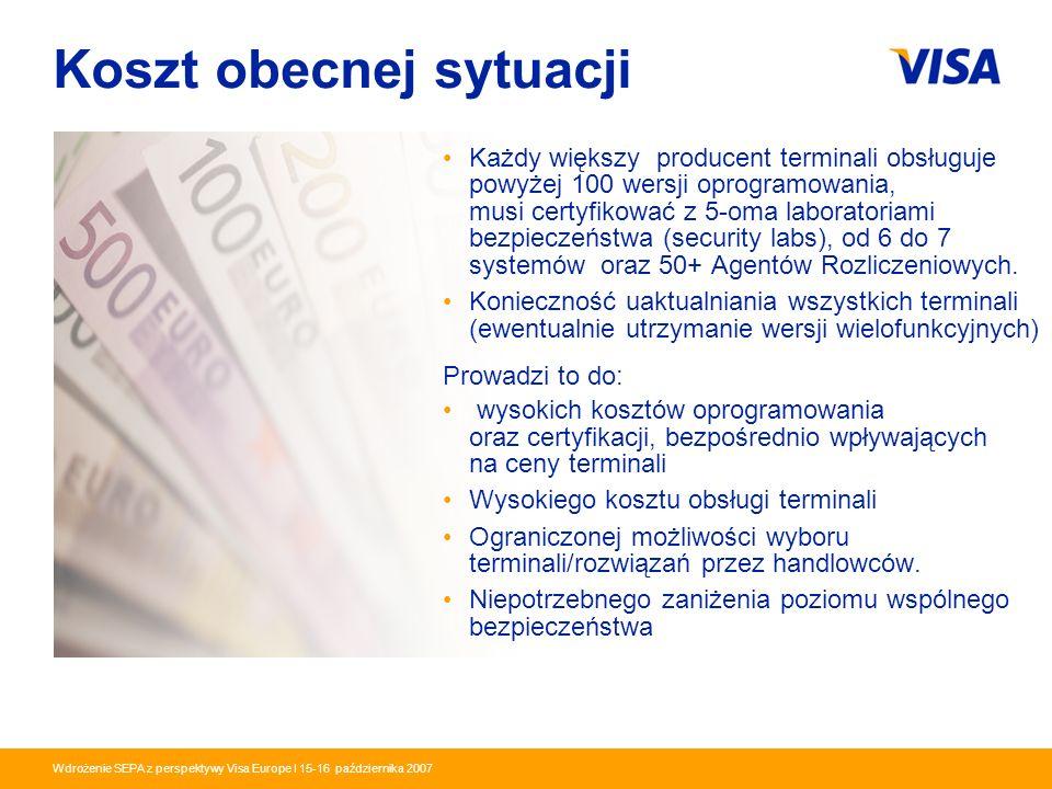 Presentation Identifier.5 Information Classification as Needed Wdrożenie SEPA z perspektywy Visa Europe I 15-16 października 2007 Koszt obecnej sytuac