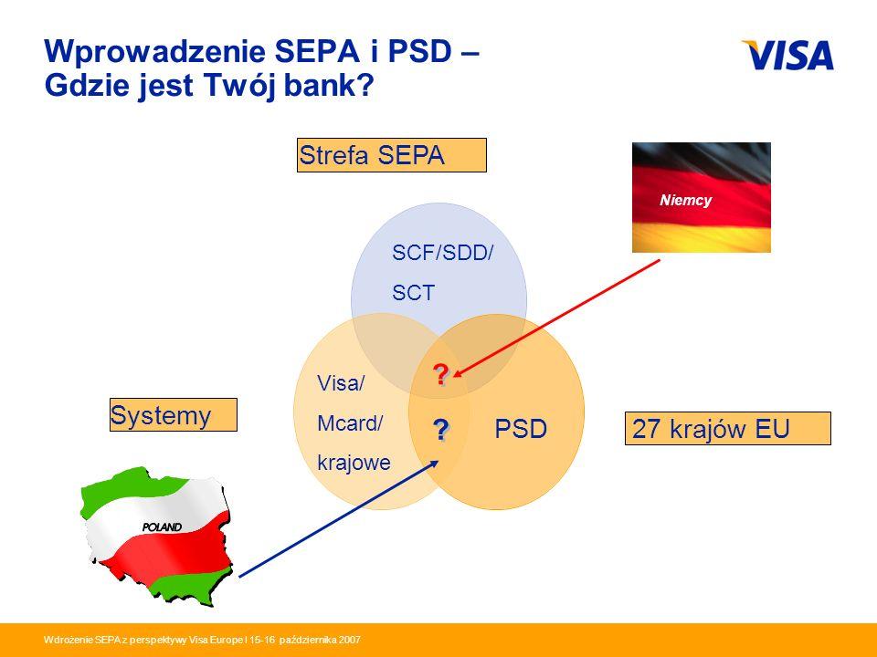 Presentation Identifier.9 Information Classification as Needed Wdrożenie SEPA z perspektywy Visa Europe I 15-16 października 2007 Wprowadzenie SEPA i