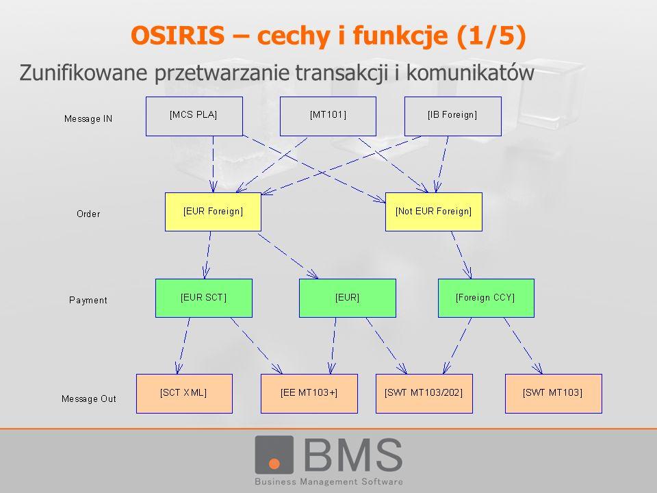 OSIRIS – cechy i funkcje (1/5) Zunifikowane przetwarzanie transakcji i komunikatów