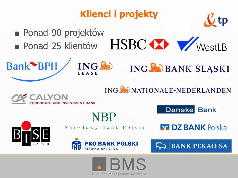 Klienci i projekty Ponad 90 projektów Ponad 25 klientów
