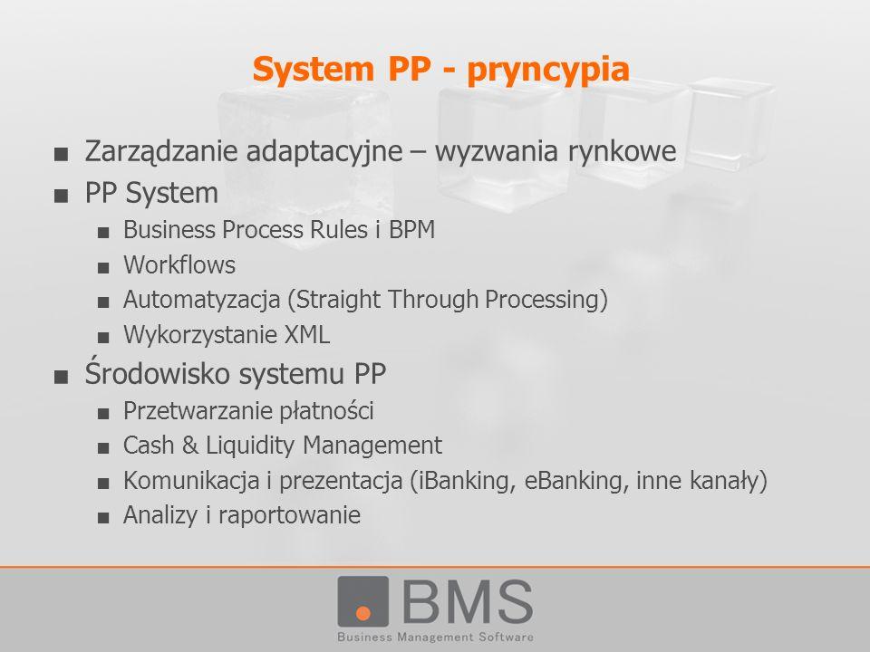 System PP - pryncypia Zarządzanie adaptacyjne – wyzwania rynkowe PP System Business Process Rules i BPM Workflows Automatyzacja (Straight Through Proc