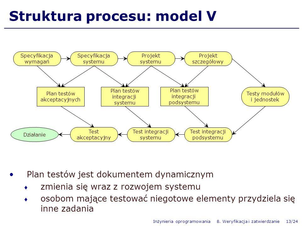 Inżynieria oprogramowania 8. Weryfikacja i zatwierdzanie 13/24 Struktura procesu: model V Specyfikacja wymagań Specyfikacja systemu Projekt systemu Pr