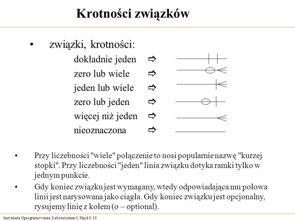 Inżynieria Oprogramowania, Laboratorium 3, Slajd 9/19 Nazwy związków Nazwa związku, zapisana małymi literami, jest umieszczana przy linii reprezentującej związek w zależności od punktu widzenia przy odpowiednim końcu Kiedy koniec związku jest wymagany, używa się wyrażenia musi być (czasami musi mieć ) przed nazwą danego końca związku; dla nazw opcjonalnych końców związków używa się wyrażenia może być (czasami może mieć ).