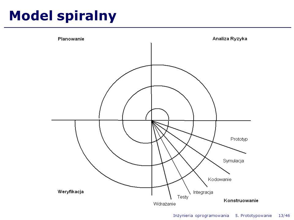 Inżynieria oprogramowania 5. Prototypowanie 13/46 Model spiralny