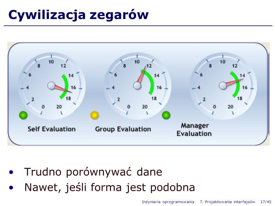 Inżynieria oprogramowania 7. Projektowanie interfejsów 17/45 Cywilizacja zegarów Trudno porównywać dane Nawet, jeśli forma jest podobna